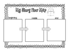 Here is a simple flow map that your students can use to retell what happens in the beginning, middle, and end of a story.  They could also use this to plan their own stories that they are writing.