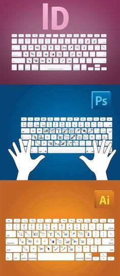 photoshop, illustrator and indesign short keys