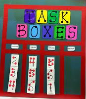 by Superteach's Special Ed Spot at http://www.superteachsspecialedspot.blogspot.comA work system task board that lets the students know what box to use next.
