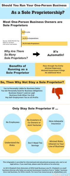 Should You Run Your One-Person Business as a Sole Proprietorship? - EPW Small Business Law PC