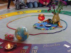 Der Jahreskreis ist in die Monatssegmente aufgeteilt.