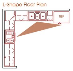 High Quality Shows The L Shape Of A Kitchen Floor Plan And The Work Triangle