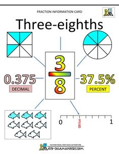 fractions for kids eighths 3
