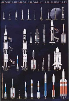 A fantastic infographic poster of American Space Rockets used by NASA for space exploration! Great for classrooms and wanna-be astronauts. Fully licensed. Ships fast. 24x36 inches. Need Poster Mounts.