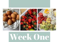 Whole Foods Week One Guide Ketogenic Diet, Whole Food Recipes, Foods, Breakfast, Food Food, Morning Coffee, Food Items