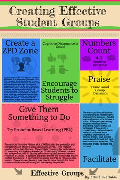 6 Tips For Creating Effective Student Groups - Grouping students is easy; creating effective student groups is less so. This infographic from Mia MacMeekin seeks to provide some ideas to help make group work easier in your classroom. Teaching Strategies, Teaching Tips, Student Teaching, Grouping Students, Professor, Cooperative Learning, Learning Theory, School Classroom, Classroom Ideas