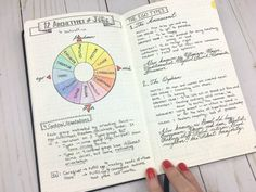 A page from my writing journal: Jung's Archetypes  pageflutter.com