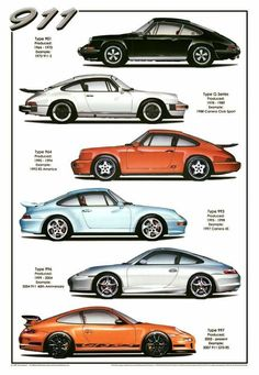 The print features 50 original illustrations, one for each year of 911 production. The images have been intricately crafted to show all of the period-correct body styles, colors, options and changes which have made the 911 the icon it is today. A short de Porsche 356, Porche 911, Porsche Cars, Porsche Carrera, Singer Porsche, Porsche Sports Car, New Sports Cars, Sport Cars, Vintage Sports Cars