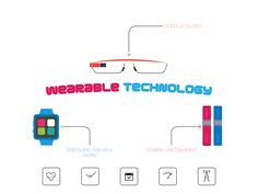 Prospects of Wearable technology