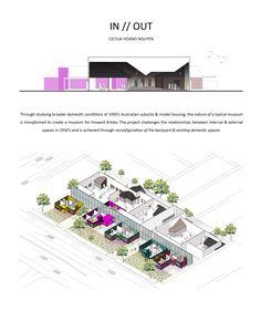 MSD M.Arch S2/16 - Cecilia Hoang Nguyen. Studio Thesis 11 - Suburban Art Ark. Tutor: Paul Walker.