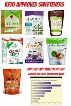 you ever wondered what sweetners can you use on keto? Here is a pic I found that might help you keep in mind the keto aproved sweetners Ketogenic Diet For Beginners, Ketogenic Recipes, Diet Recipes, Healthy Recipes, Keto Beginner, Diet Meals, Snack Recipes, Dessert Recipes, Low Carb Meal