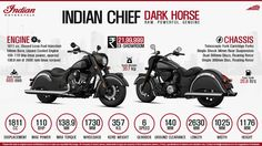 Indian Chief Dark Horse listed on the official site for INR 21,99,999
