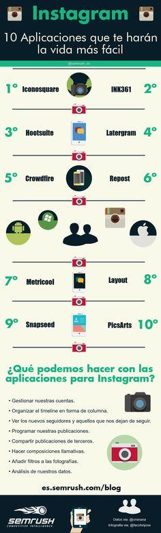 10 Aplicaciones para