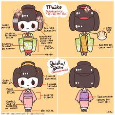 No Me Llames Friki — Accesorios y ropa típica de Japón