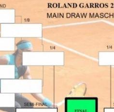 Tennis, Roland Garros 2014: il tabellone dopo gli incontri del primo turno