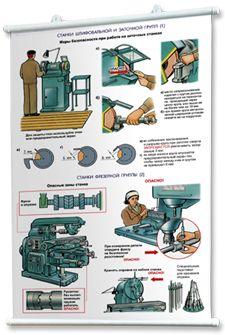 Плакаты техника безопасности при работе на станках