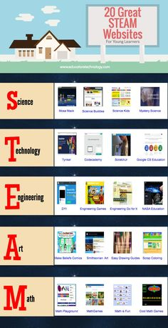 20 Great STEAM Websites for Young Learners is part of Stem education - Free resource of educational web tools, century skills, tips and tutorials on how teachers and students integrate technology into education Steam Education, Physical Education, Education City, Gifted Education, Primary Education, Education System, Childhood Education, Kids Education, Higher Education