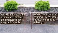 railroad tie retaining wall garden - Google Search
