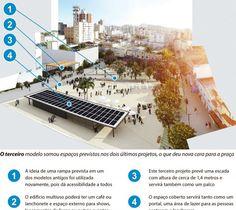 Prefeitura apresenta terceiro modelo para a revitalização do Centro de Lages