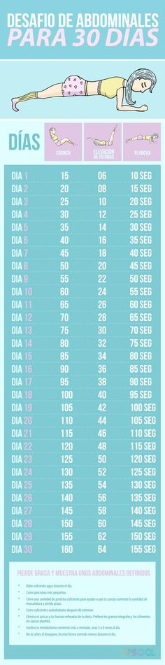 Desafío 30 días abdominales Exercises To Flatten Stomach, Tummy Flattening Exercises, Belly Fat Exercises, 30 Day Abb Challenge, Belly Challenge, Workout Challenge, Workouts To Tone, At Home Workouts, Gym Workouts