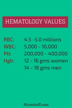 31 Best MED-SURG|HEMATOLOGY images in 2016 | Hematology, Nursing