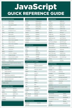 javascript QUICK REFERENCE POSTER computer programming cheat sheet Brand New. Will ship in a tube. - Multiple item purchases are combined the next day and get a discount for domest Learn Computer Coding, Computer Programming, Computer Science, Computer Tips, Programming Languages, Python Programming, Learn Coding, Computer Basics, Learn Programming