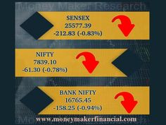 Money maker Financial|best Indian stock and commodity Advisory|Money Maker Research Pvt Ltd