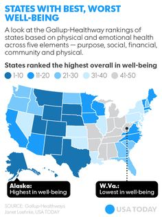 Alaska leads states in well-being; West Virginia comes in last. And where does Louisiana fall? Usa Maps, 5 Year Plan, Rust Belt, Fifth Element, West Virginia, Louisiana, Over The Years, Counting, Infographics