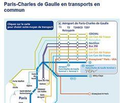 CONEXAO PARIS- TUDO QUE PRECISA SABER Como ir dos aeroportos Charles de Gaulle e Orly até Paris?