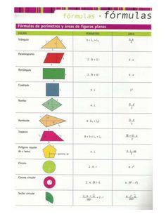 formulas - fórmulas  Fórmulas de perímetros y áreas de figuras planas         Triángulo b+L,  n,   L:      b  hralelognvm ...