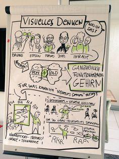 Visual thinking flipchart                                                                                                                                                                                 Mehr