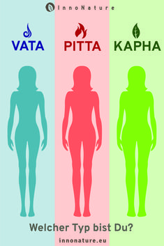 Ayurveda: which Dosha type are you? - The different types of Ayurveda in the test: Kapha, Vatta and Pitta. Which Dosha type are you? Pitta Dosha Diet, Ayurveda Pitta, Ayurveda Lifestyle, Yoga Lifestyle, Yoga Fitness, Life Poster, Yoga Positions, Health And Fitness Articles, Yoga Quotes