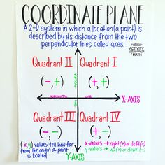 Coordinate Plane Math Anchor Chart. Do your students struggle to remember the details of the coordinate plane? Mine do! There is a gap from 6th to 8th grade with no coordinate plane standards in the 7th grade. Eighth grade has TONS of standards that deal with the coordinate plane. Here is a super simple Anchor Chart for a quick visual reference!