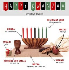 For the last post in our series about holiday histories and traditions—take a peek at our previous posts on Hanukkah and Christmas—we bring you Kwanzaa. Fairly new to the lineup of December holiday… Days Of Kwanzaa, Happy Kwanzaa, Kwanzaa 2017, Kwanzaa Greeting, December Holidays, Winter Holidays, Happy Holidays, December 26, Kwanzaa Principles