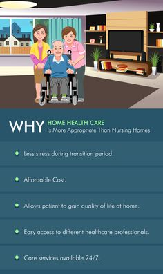 Why Home Health Care Is More Appropriate Than Nursing Homes
