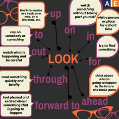 "Look at this! Did you know there are many phrasal verbs in English that begin with the verb ""look""? Look at this American English at State graphic to learn some of them: look up, look on, look in (on), look for, look ahead, look forward to, look through, look out, look to. Can you think of any other phrasal verbs that begin with the verb ""look""?  Full-sized image can be seen via https://www.canva.com/design/DAA39DPxqRA/bKzt0qqS7QpywOqBEtNC0w/view"