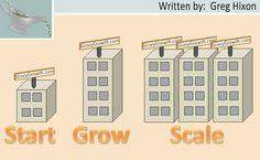 Grow your business startup, business startup, business growth, business, entrepreneurship, Greg Hixon, GravyGrowth, business model, target audience, demographics