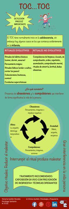 #toc #obsesiones #compulsiones #trastornoobsesivocompulsivo #psicología #niños #adultos