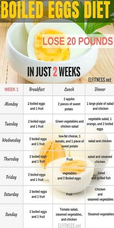 How To Burn 12 Pounds In Just 1 Week With This Egg #Diet! Exceptional