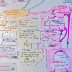 The problem of too many words-  Mind mapping is often recommended as a way to support children with  dyslexia. It is often suggested as a way to help with planning longer  written work or sketching out ideas. It is a great way of reducing the  number of words a child has to read and write to access and record  information. However, mind maps can play a much more fundamental role in  learning and revision.  I have used mind mapping both as a student and as a teacher working with  students…