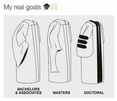 Degree masters phd