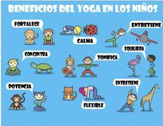 A través del yoga, los niños ejercitarán su respiración y aprenderán a relajarse para hacer frente al estrés, a las situaciones conflictivas y a la falta de concentración, problemas tan evidentes en la sociedad actual. El yoga les ayudará en su largo camino hacia el dominio físico y psíquico.