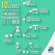 Hola: Una infografía con 10 claves para mejorar tu posicionamiento web. Vía Un saludo