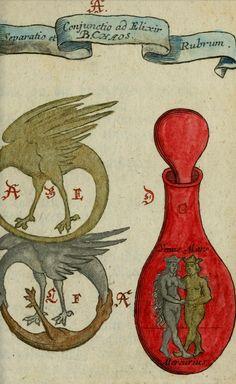 ☤alquimia - Johann Michael Faust. Compendium Alchymist, Pandora Explicata & Figuris Illustrata. 1706