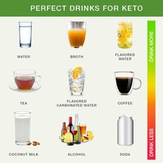 "58 aprecieri, 2 comentarii - KetONE (@ketone_mealplan) pe Instagram: ""The most delicious keto-friendly drinks out there, ranked. 🍵"" Milk Alcohol, Soda Drink, Coconut Milk, Meal Planning, Low Carb, Keto, Lifestyle, Drinks, Instagram"