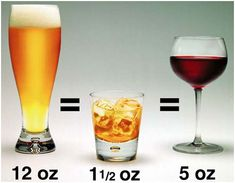 1. The criteria adopted by the Ministry of Agriculture overseeing this type of analysis is very simple: measure the density of the drink. Density is the ratio between weight (measured in grams) and volume (space it occupies, measured in cubic centimeters or milliliters) 2. An alcoholic beverage is a mixture of water and alcohol, the …