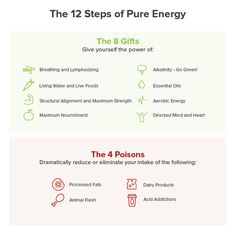 The 10-day pure energy challenge | tonyrobbins.com
