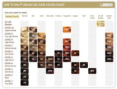 Color Chart Argan Oil