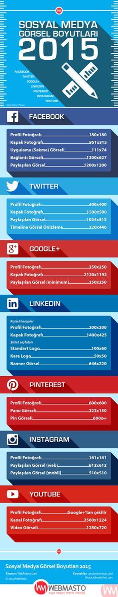 Sosyal Medya Görsel Boyutları 2015 (WebMasto İnfografik)