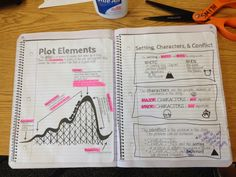 Musings from the Middle School: Interactive Student Notebooks... The 4-1-1